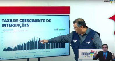 """""""Estamos atravessando a chamada '3ª onda' da pandemia"""", diz governador Flávio Dino"""