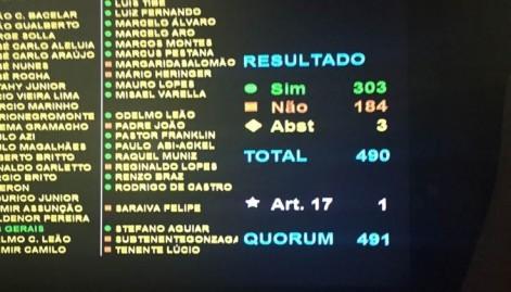 Câmara rejeita proposta para reduzir a maioridade penal